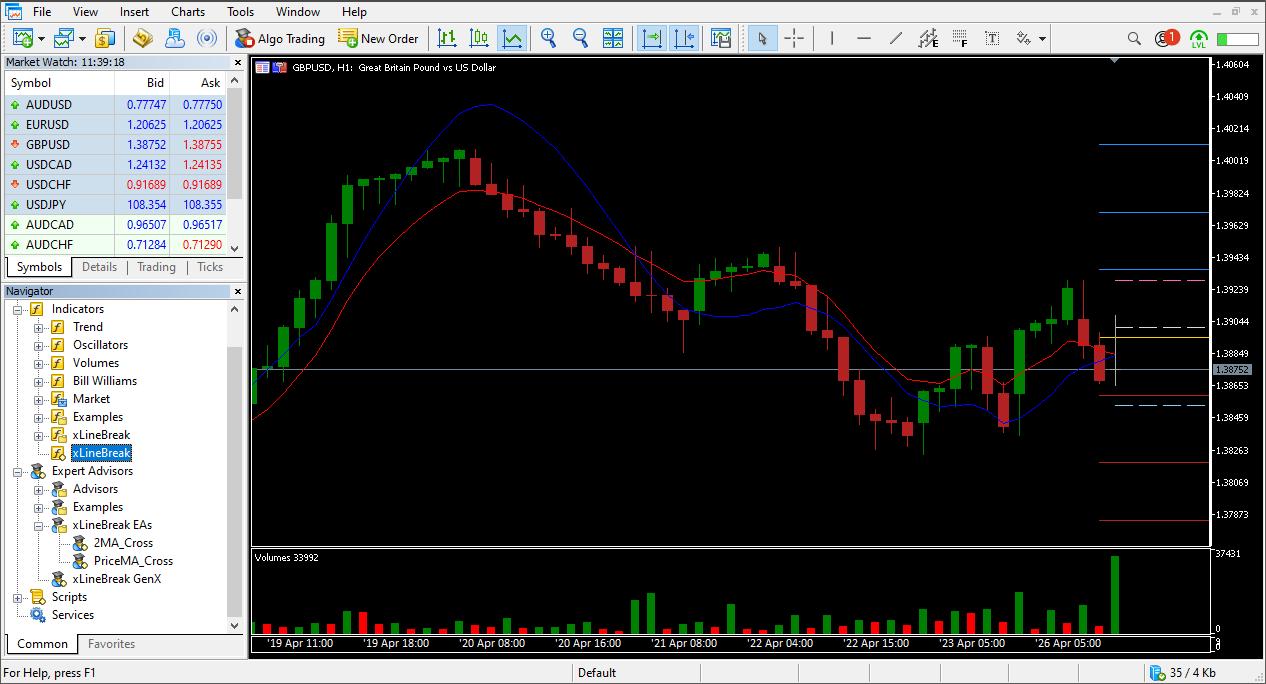LineBreak charting for MT5
