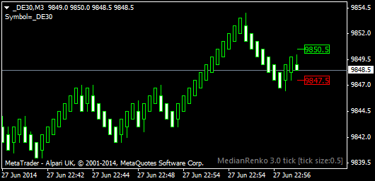Forex day trading system with money management & trade plan for mt4