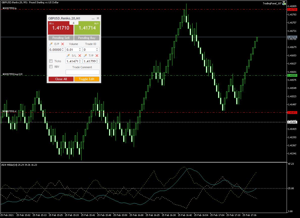 trading on renko custom symbol in MT5