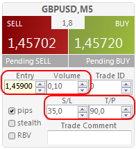 Split your forex trade targets into multiple bits