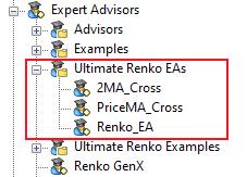 Renko trading robots - open source