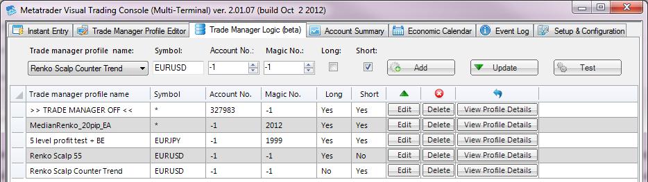 True multi-terminal trade manager module for Metatrader