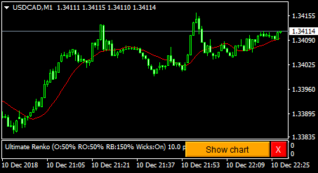 Click to show renko chart on MT4