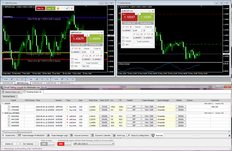 Order enrty from directly from Metatrader charts