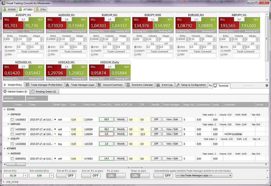 Trade management on multiple Metatrader terminals