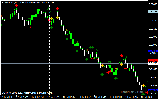 1 2 3 forex patterns metatrader 4 indicator