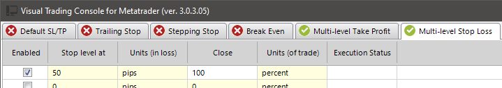 hide your stop loss from the broker