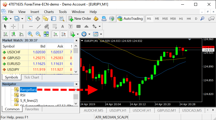 Placing the Range Bars indicator onto the M1 chart in Metatrader4
